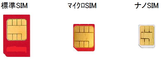 標準SIM、マイクロSIM、ナノSIMを並べた画像。サイズの比較。