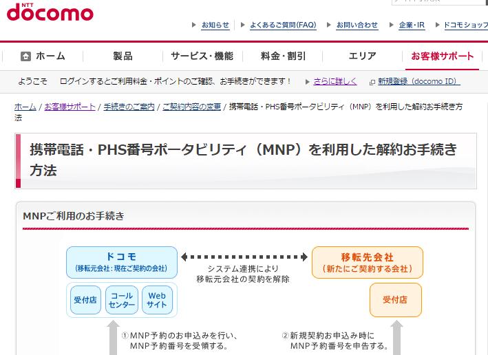 MNP手続き設定を解説しているページ画面(docomo)