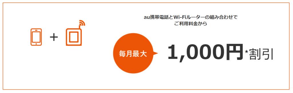 auスマホとau Wi-Fiルーターで毎月最大1,000円割引される
