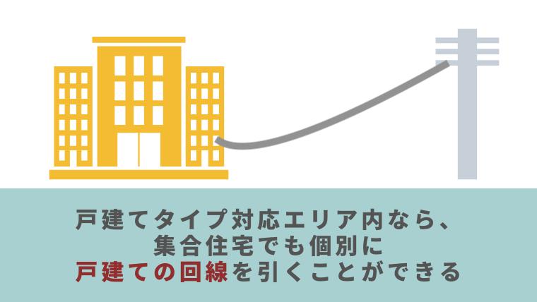 戸建てタイプの対応エリア内なら、集合住宅でも個別に戸建ての回線を引くことができる