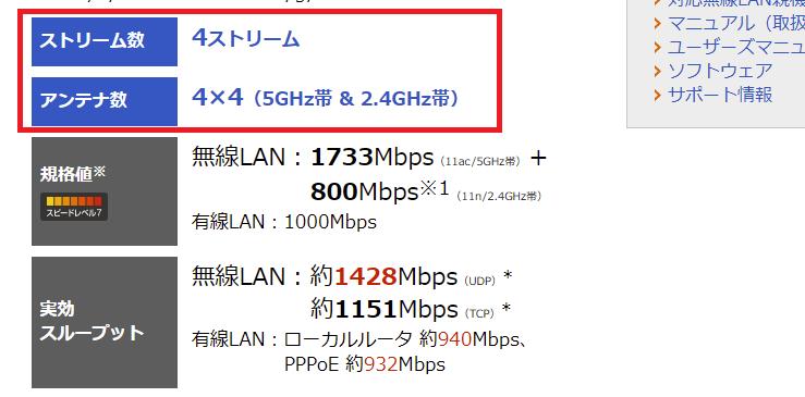 スペック表(Wi-Fiルーターのアンテナ数)