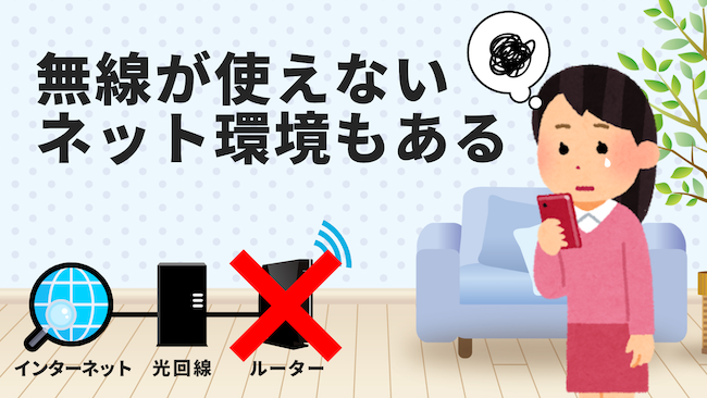 ネット回線を引いていても、Wi-FiルーターでWi-Fi環境を構築しなければ、Wi-Fiは使えない。