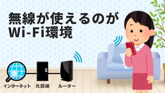Wi-Fi環境を構築すると、無線でインターネットが使える。