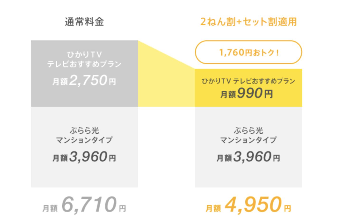 ひかりTV料金イメージ画像