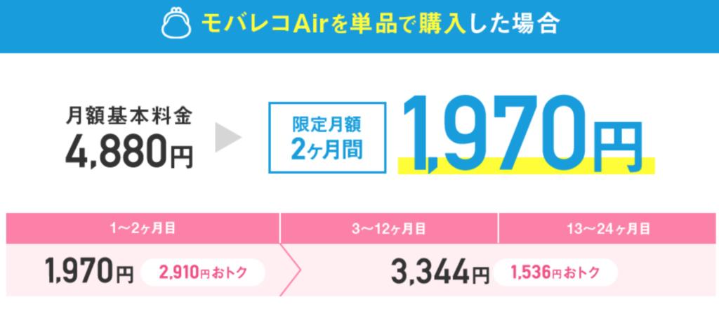 モバレコAirを単品で購入した場合、初めの2ヶ月は1,970円。3ヶ月以降は3,344円。