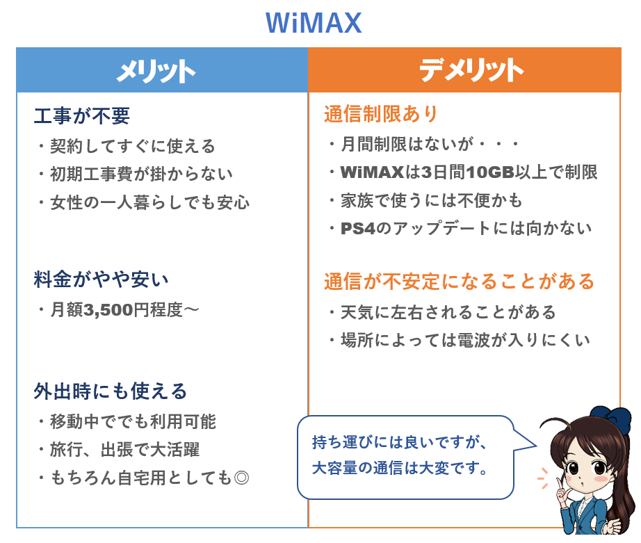 WiMAXのメリットとデメリット