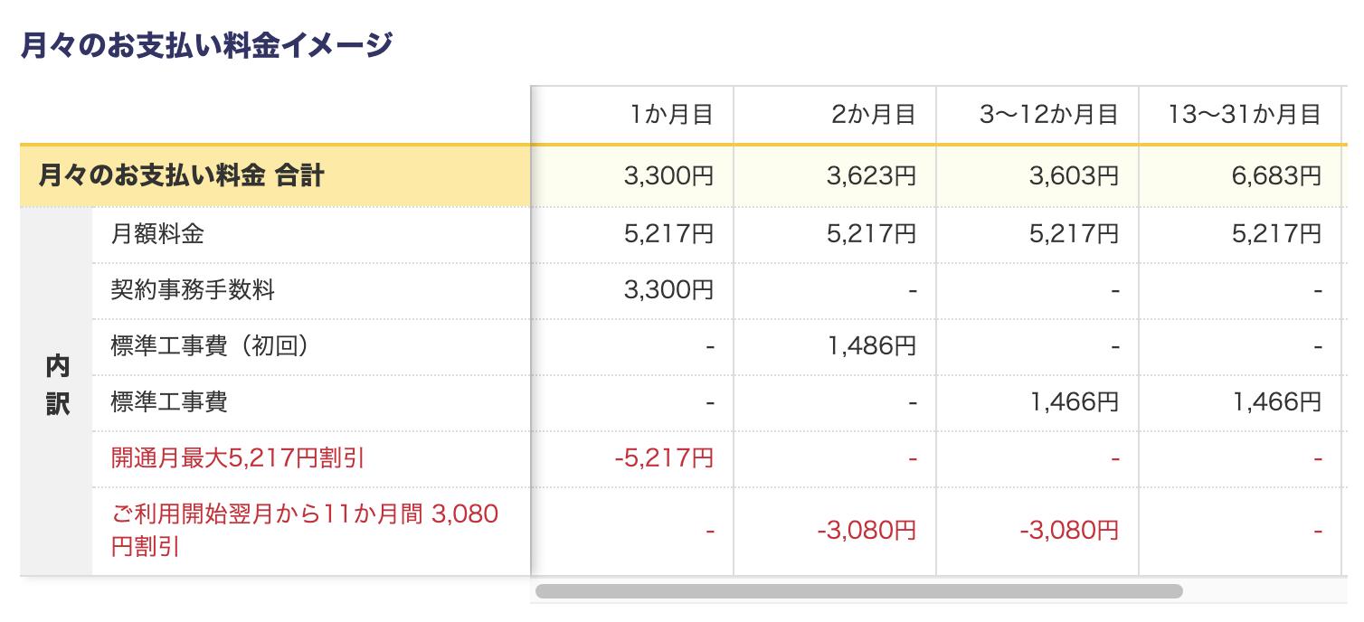 NURO光_価格ドットコム