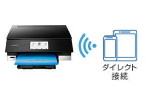 WiFiダイレクトの仕組み2
