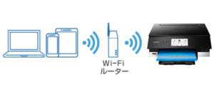 WiFiダイレクトの仕組み1