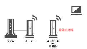 会社Wi-Fi対応3