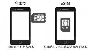 eSIMの説明