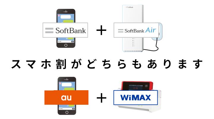 ソフトバンクエアーも、WiMAXもどちらもスマホ割がある。