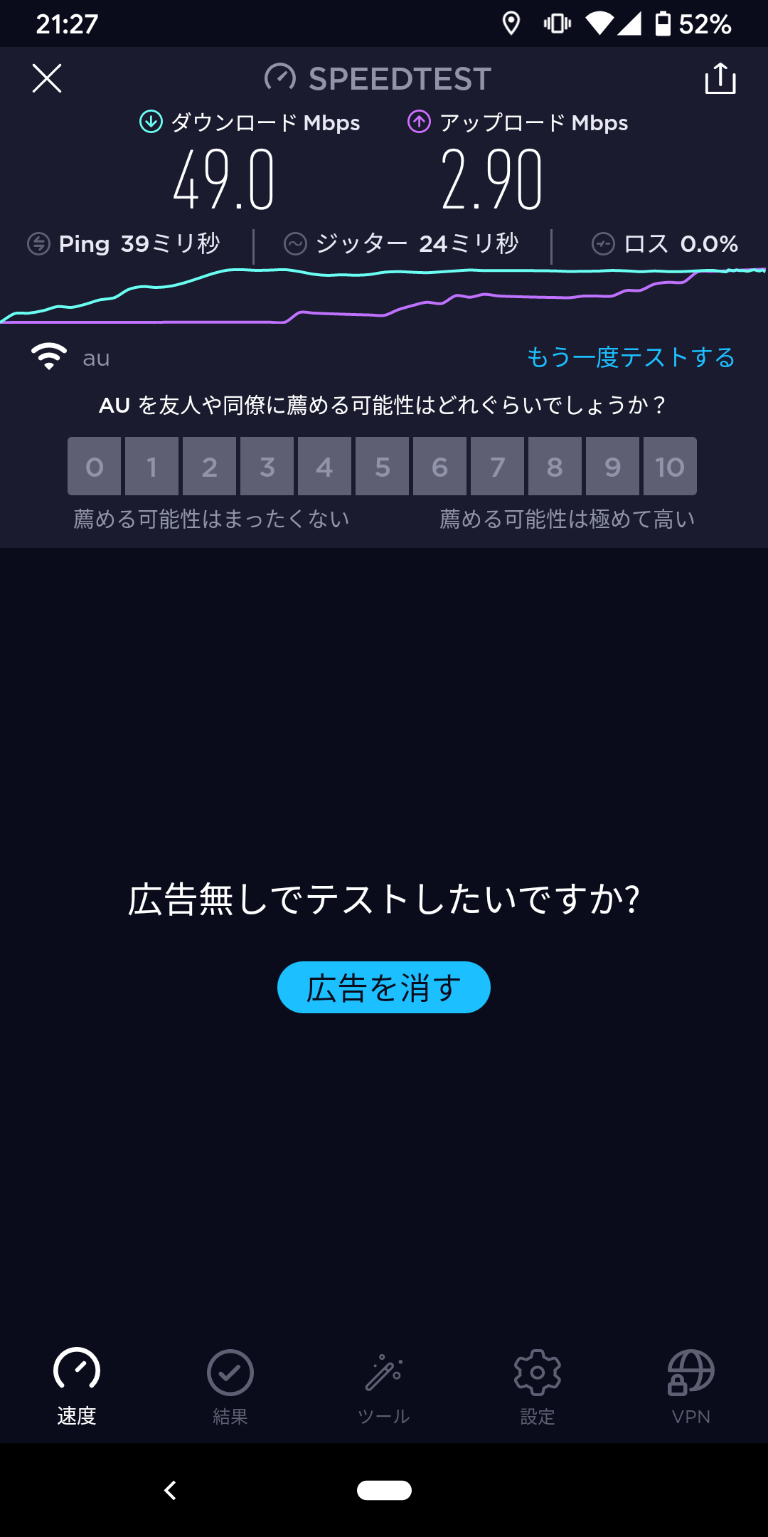 WiMAXの実測値