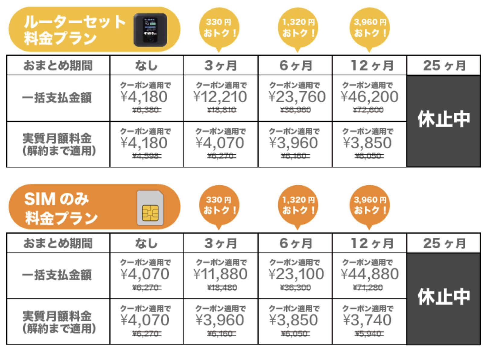 ギガトラWi-Fiの料金表画像