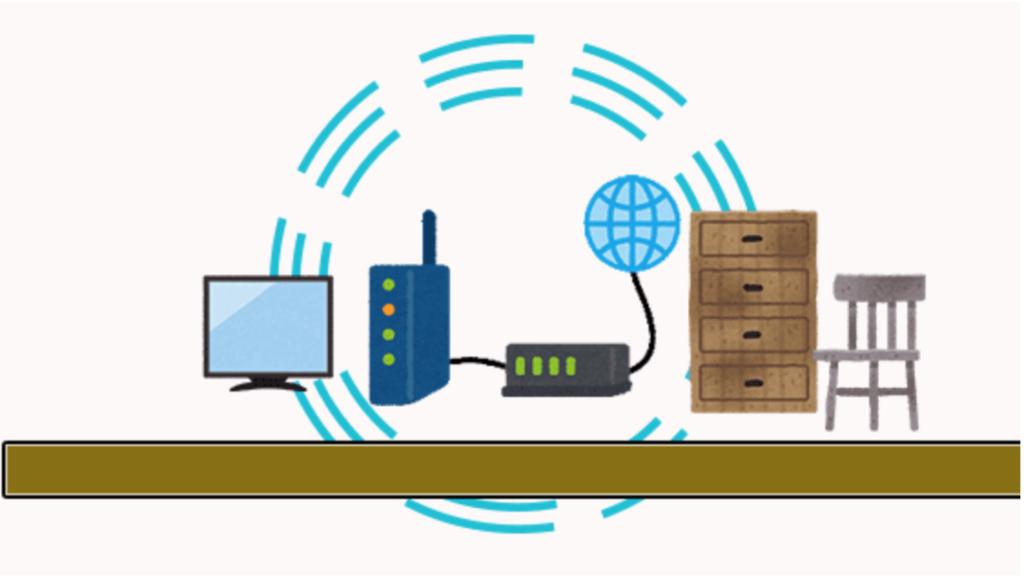 Wi-Fiは、Wi-Fiルーターを中心にして球体状に飛ぶようになっいる、図解