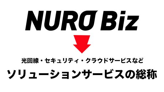 NURO Bizとは