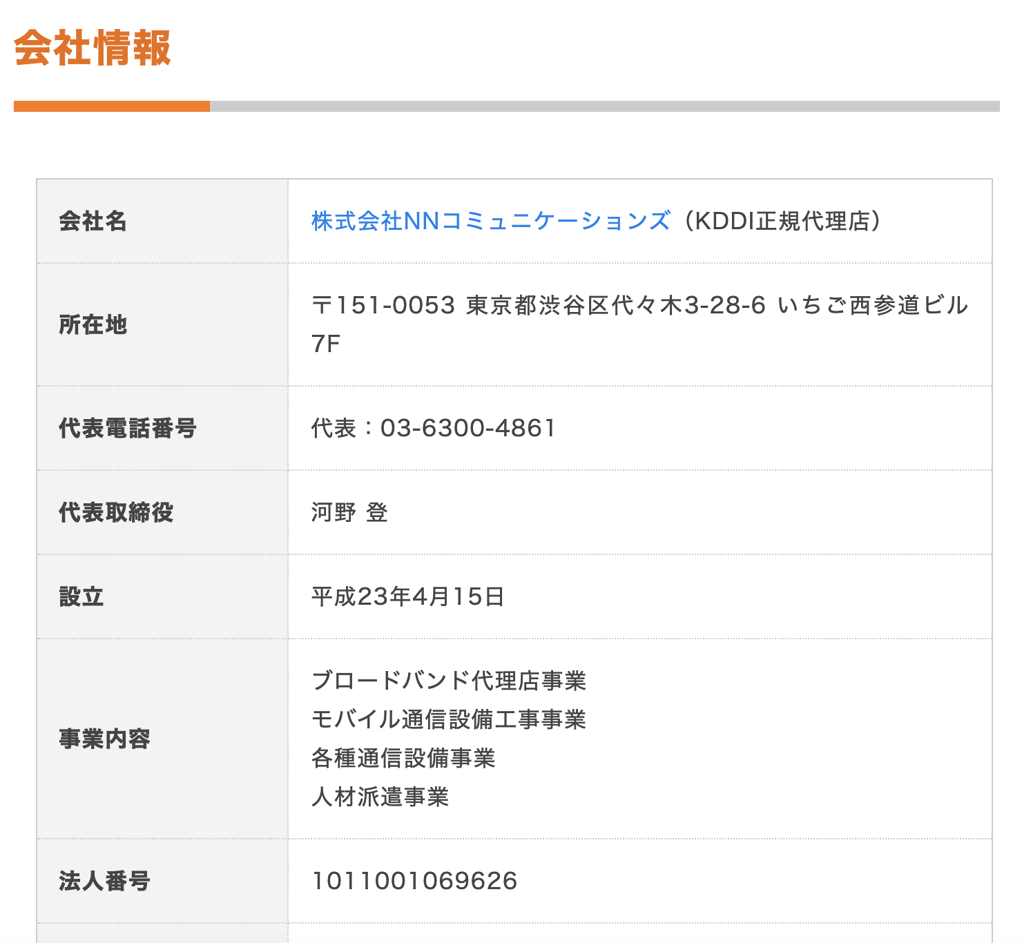 NNコミュニケーションズの会社情報