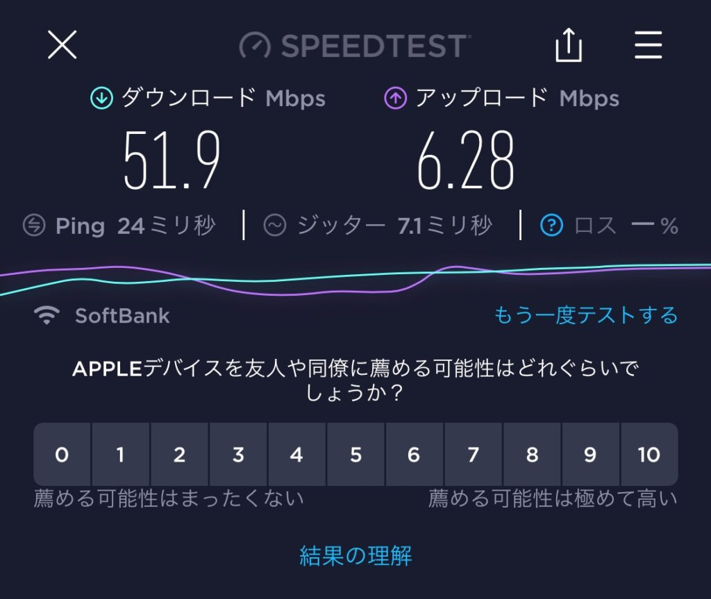 Speedtest – インターネット速度で通信速度を計測する